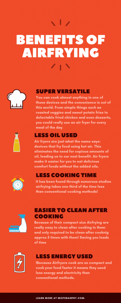 Airfrying Benefits